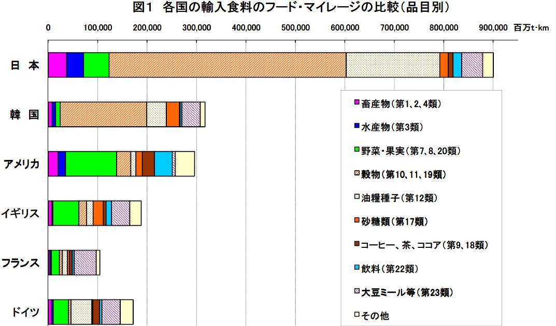 日本の「もうこの国は終わりです感」、最近嫌儲だけじゃなくてネット全体に広がって来た感がある [無断転載禁止]©2ch.net [799215407]->画像>127枚