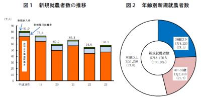 tokei_convert_20121229132458.png